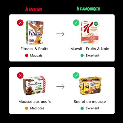 Appli Yuka mieux manger meilleurs produits healthy marie de paris blog