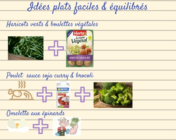 plats-rapides-healthy-manger-sain-idees-plats-faciles-equilibres-diner-marie-de-paris-herta-bjorg